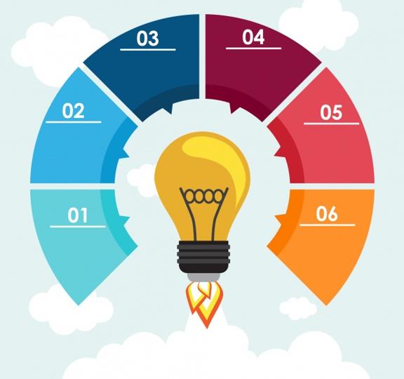Gamificação: como planejar e implantar nas empresas